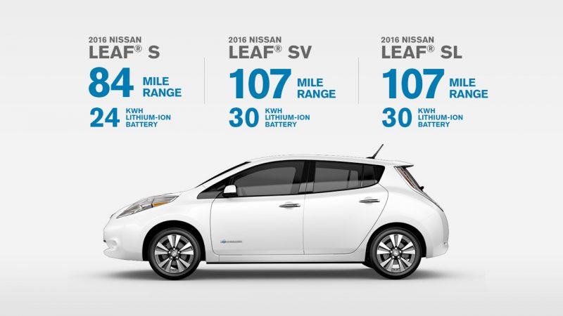 2016-nissan-leaf-driving-range-options-large