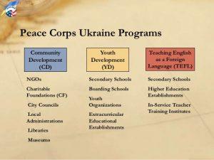 peace-corps-10-638